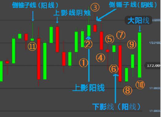 step3_10_03