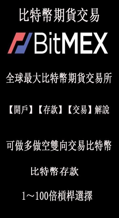 BitMEX主題主頁
