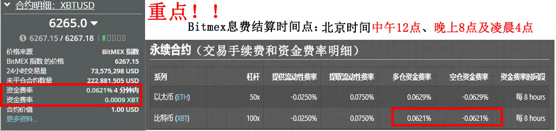 bitmex資金費率