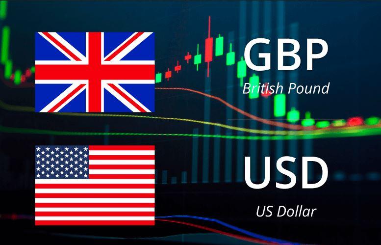 外匯交易策略