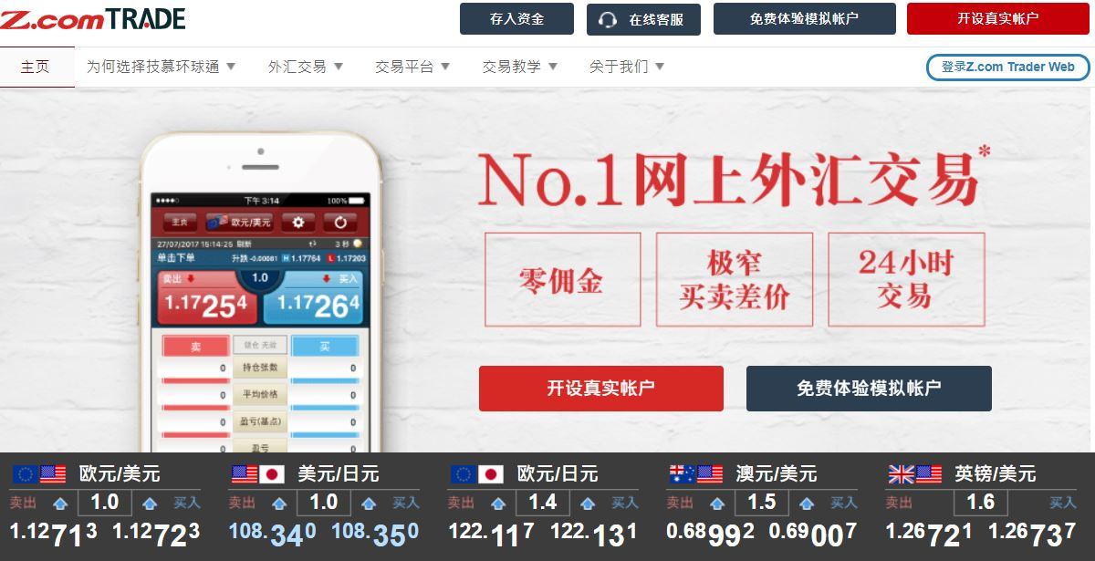 Z.com Trade外匯