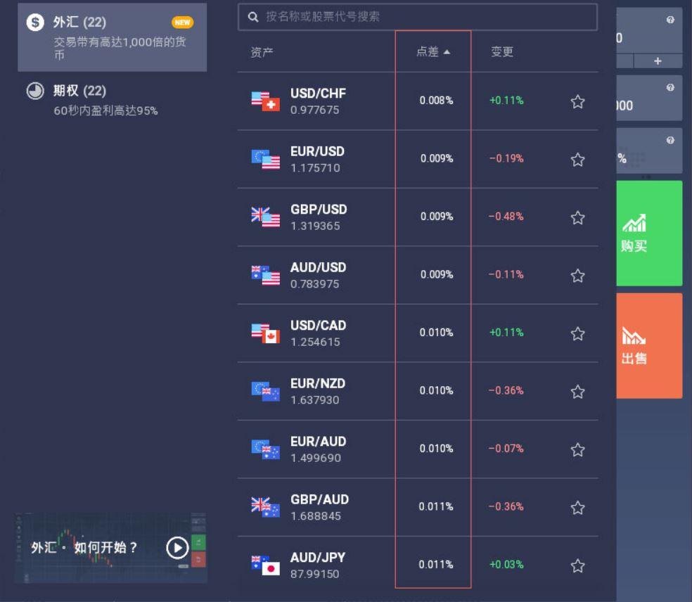 iqoption外匯交易平台