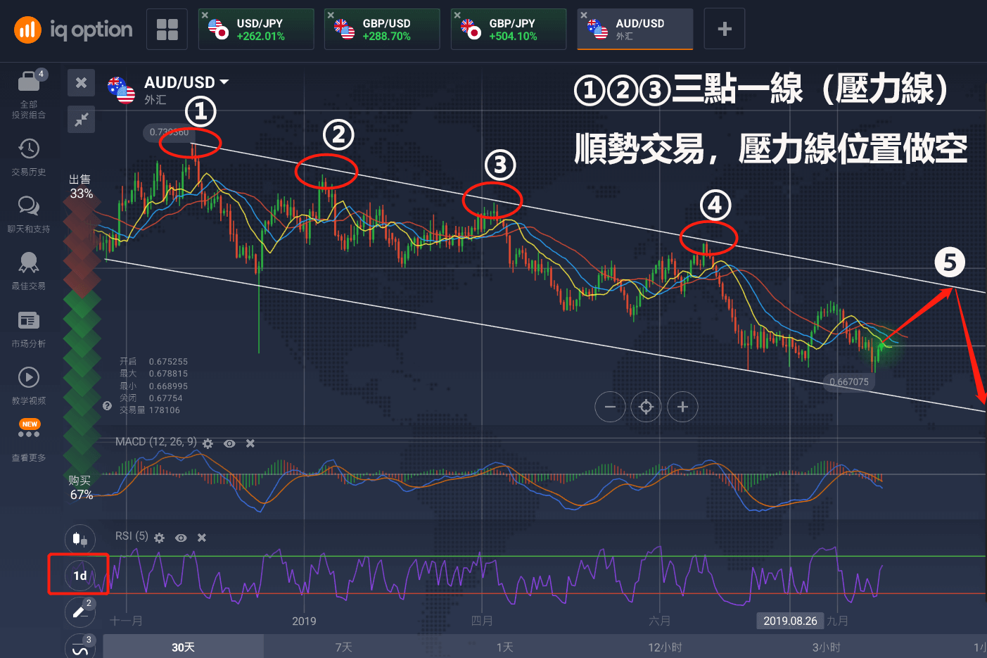 外匯交易策略網站-外匯技術