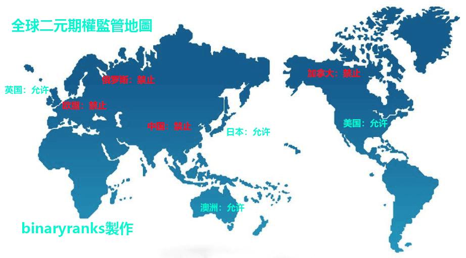 全球二元期權監管地圖