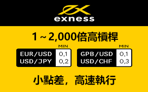 ExnessMT4/MT5手機交易平台推薦