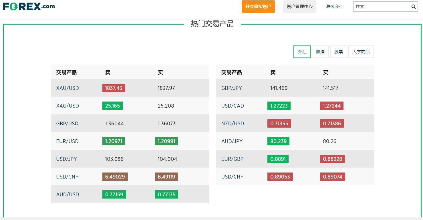 外匯經紀商嘉盛交易平台評價